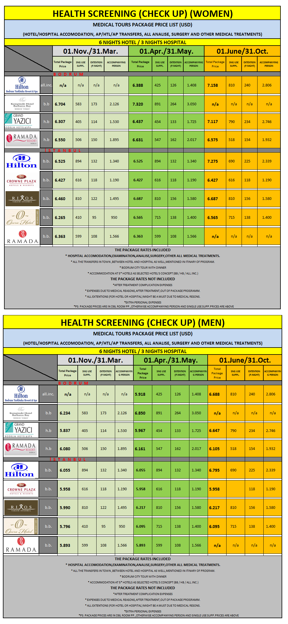 HEALTH SCREENING (CHECK UP) ENG PRICE
